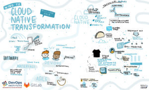 Cloud Native Transformation_William Chia