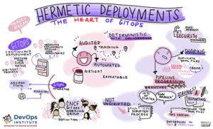 Hermetic Deployments_Tracy Ragan
