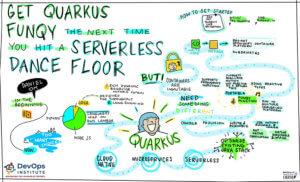 Get Quarkus Funqy on the serverless dancefloor_Daniel Oh