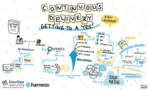 Continuous Delivery_Ravi Lachman