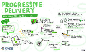 Progressive Delivery_LeoMurillo